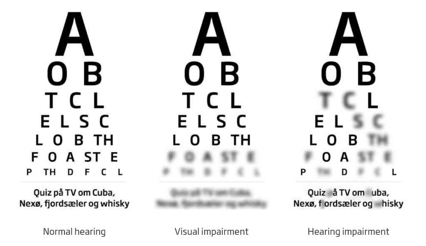 hearing loss charts